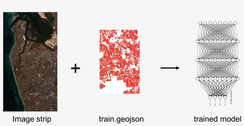 Train Cnn Classifier - Machine Learning: Adaptive Behaviour Through Experience, transparent png #2347063
