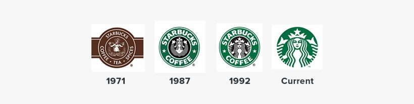Starbucks Logo Png Transparent Awesome Graphic Library - Did Starbucks Change Their Logo, transparent png #249628