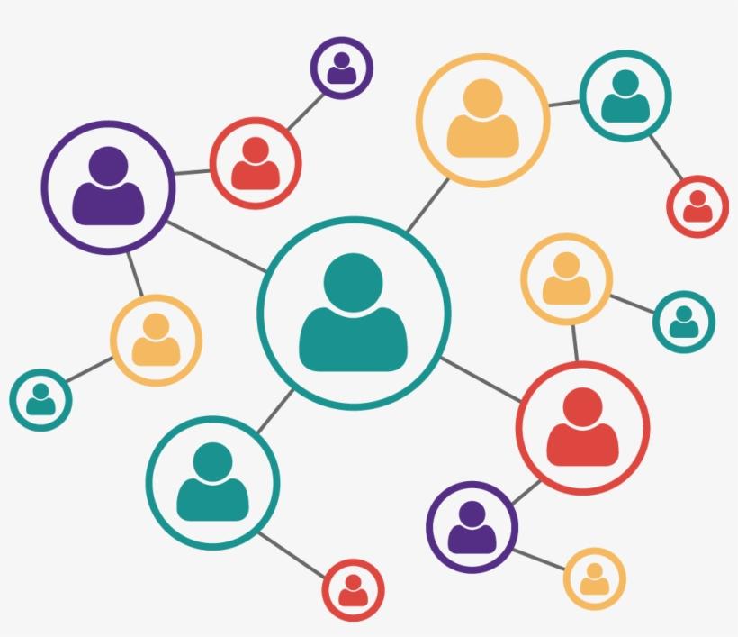 Social Media Marketing Real Magnet 2014 12 19t02 - Communication Social Networks Transparent, transparent png #2412315