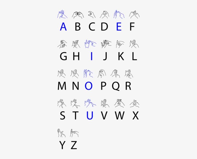 British Sign Language Chart - English Sign Language, transparent png #2438432