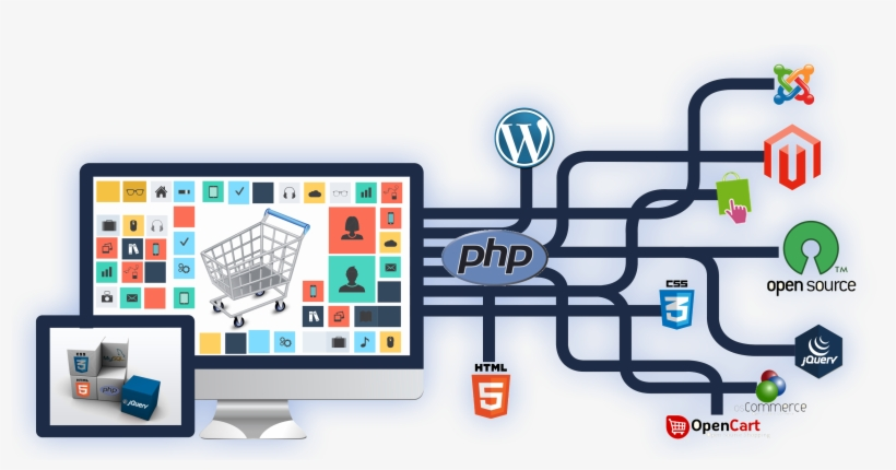 E-commerce Development - Transparent Web Development Png, transparent png #2480554