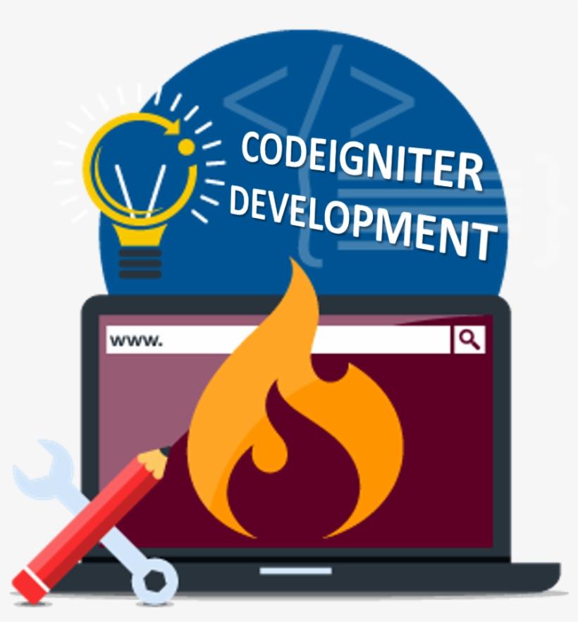 Best Codeigniter Website Development India - Codeigniter Development Services, transparent png #2492371
