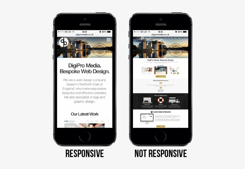 Responsive Website Builder - Mobile Web Design 2018, transparent png #2493383