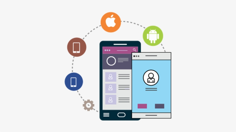 E-commerce Website Development Company - Mobile App Development Banner Png, transparent png #2559946