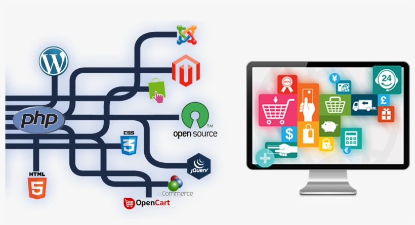 Outsource Ecommerce Development Company - Mobile App And Web