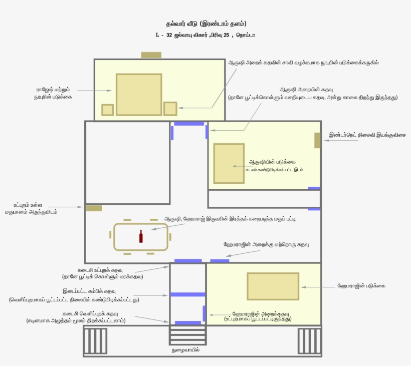 Open - Aarushi Talwar Murder Case Map, transparent png #2572767