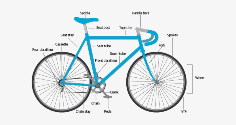 Bike Anatomy V2 Edit Gmc Denali Bicycle Black And Yellow Free Transparent Png Download Pngkey