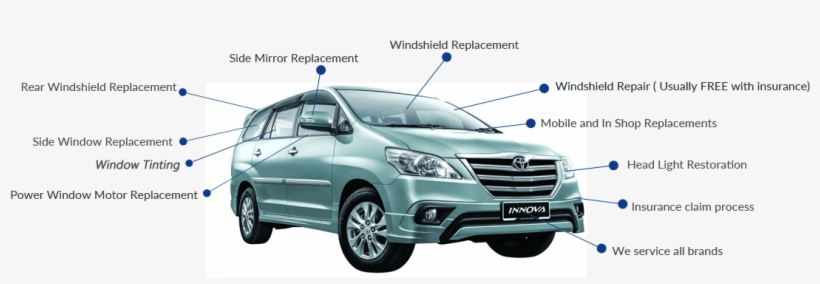Services From Innova Auto Glass In Lakewood, Colorado - Toyota Innova Png, transparent png #2576114