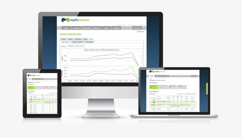 Powerful Websites For Business - Responsive Web Design, transparent png #2586507