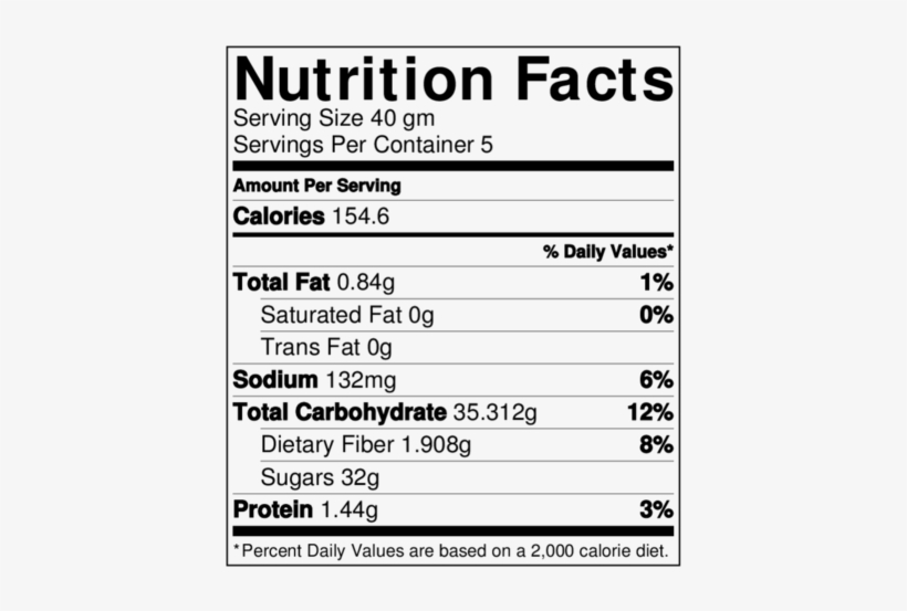 Mango Slices - Beer Nuts Hot Bar Mix 32 Oz. Sup Bag, transparent png #2588133