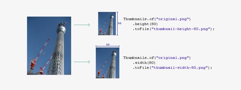 Thumbnail Generation Java Library - Thumbnail, transparent png #2596030