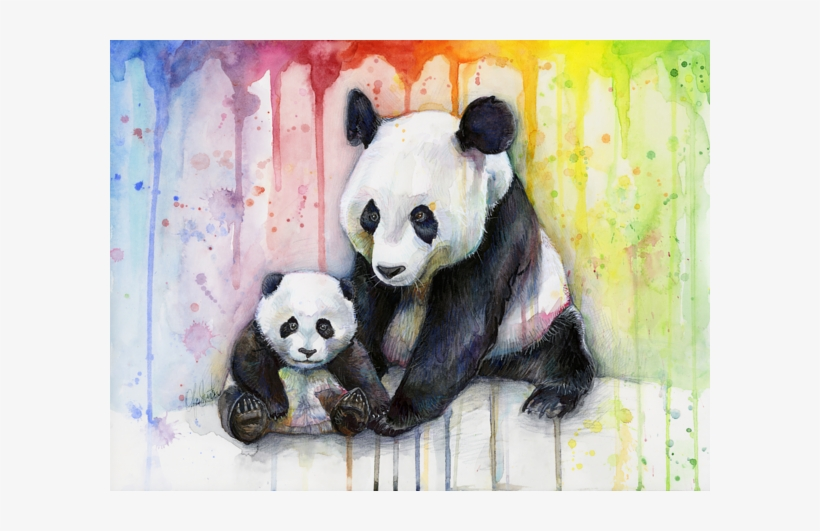 Click And Drag To Re-position The Image, If Desired - Painting Of A Panda, transparent png #265941