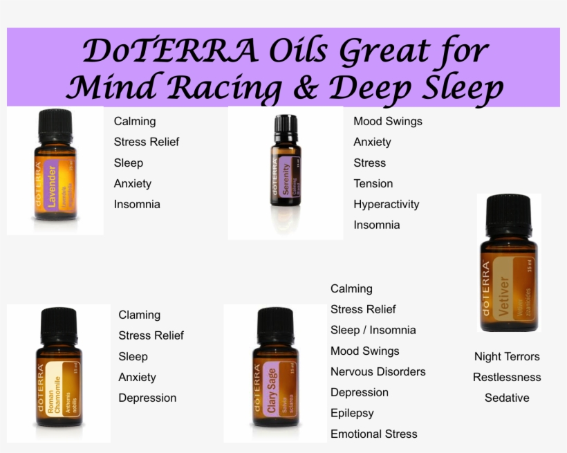 Doterra Oils For Great Sleep - Doterra Patchouli Essential Oil 15 Ml By Doterra, Clear, transparent png #2638884
