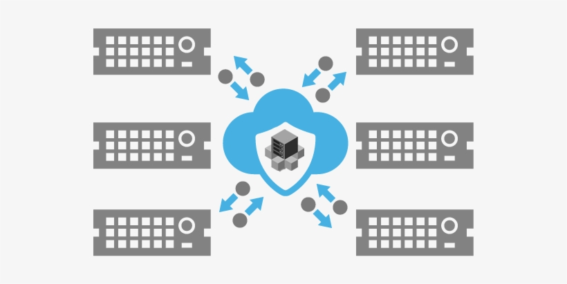Load Balancing Is Especially Important For Sites That - Load Balance