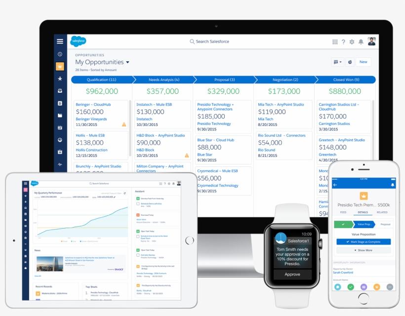O - M - G - Salesforce Lightning - Salesforce Lightning, transparent png #273016