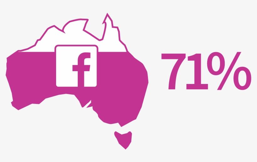 Facebook & Instagram Marketing For Business - Social Network Advertising, transparent png #2759334