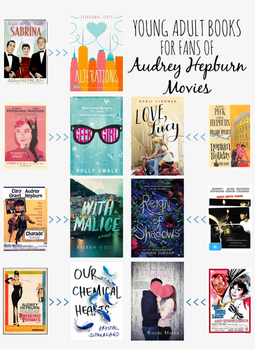 There Are So Many Great Audrey Hepburn Movies, And - Our Chemical Hearts, transparent png #2779522