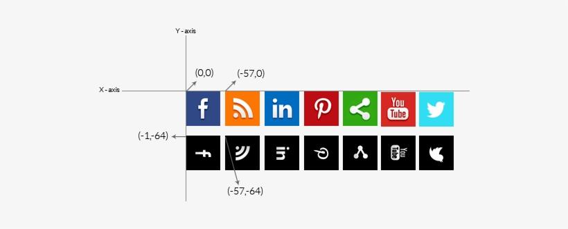 Graphical Representation Image Sprites - Social Icons Css Sprite