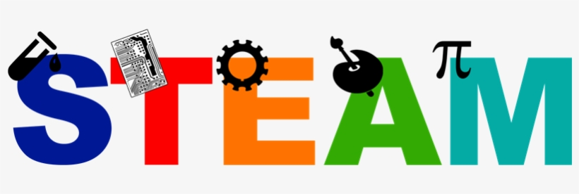 S - T - E - A - M - Is A Workshop Where Students Gain - Middle School, transparent png #294569