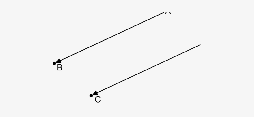 Vector In The Plane (b) Two Equivalent And Parallel - Cast A Fishing Line, transparent png #2959674