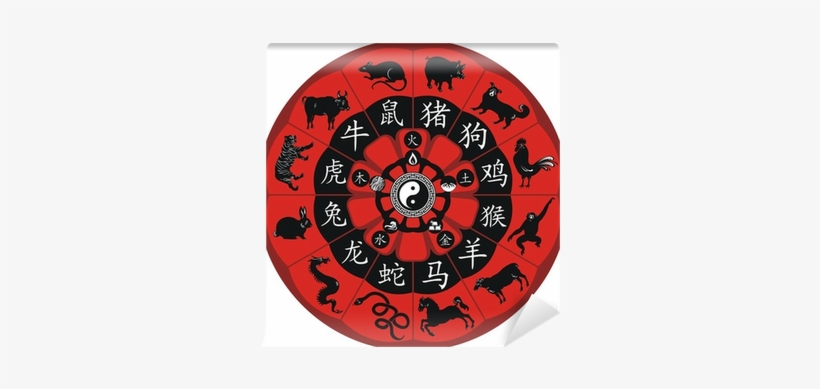 Chinese Zodiac High Resolution, transparent png #2962016