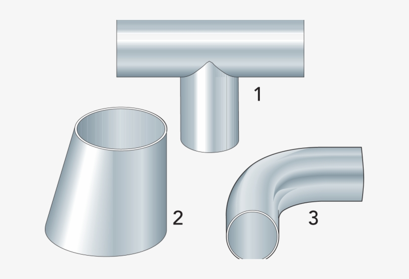 Pipeline Clipart Pvc Pipe - Piping And Plumbing Fitting