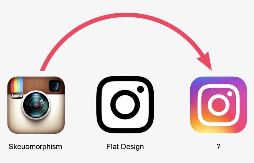 Smithhouse Blog Instagram New Logo 2016 End Of - Instagram Logo, transparent png #36549