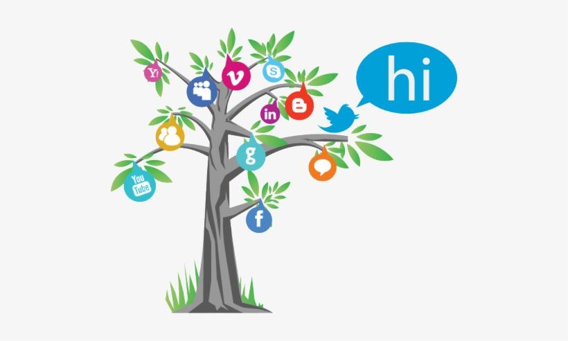 Website Social Media Marketing - Social Media Optimization Banner, transparent png #303309