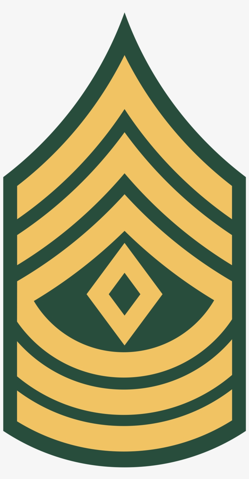 Military Stripes Clipart Clip Art Library - Army First Sergeant Rank, transparent png #309221