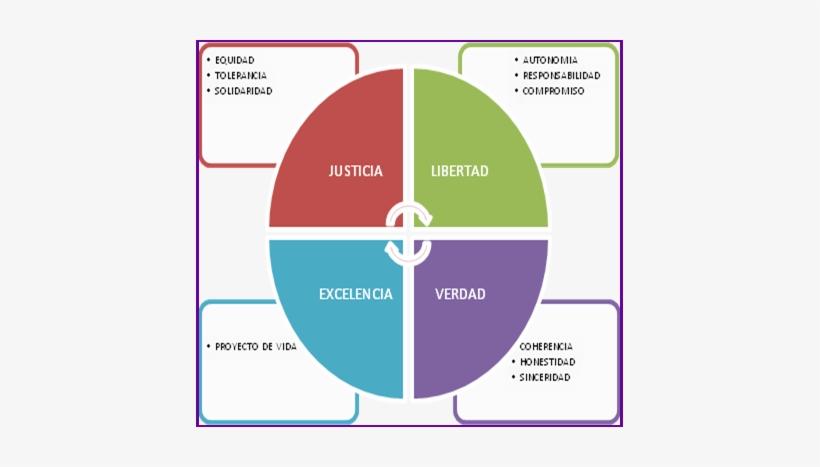 Publicado Por Fundacion Mi Carita Feliz En - Social Media Marketing Model, transparent png #3025340