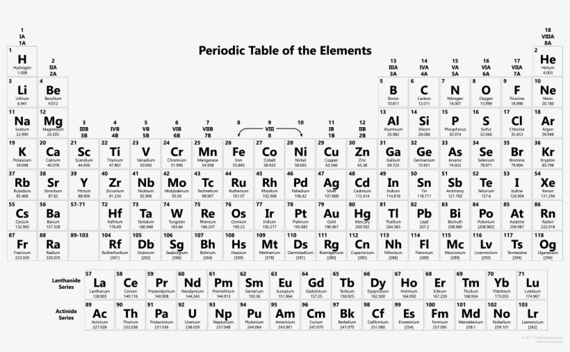 It's just a graphic of Printable Periodical Table with 1440p