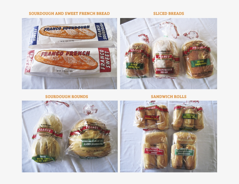 Franco Baking Company - French Bread Grocery Store, transparent png #3142189