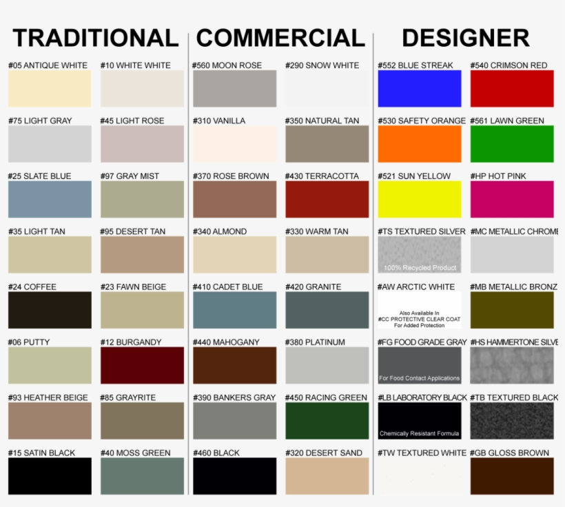 All Color Samples Are Affected By Age Light Heat Federal Paint Colors