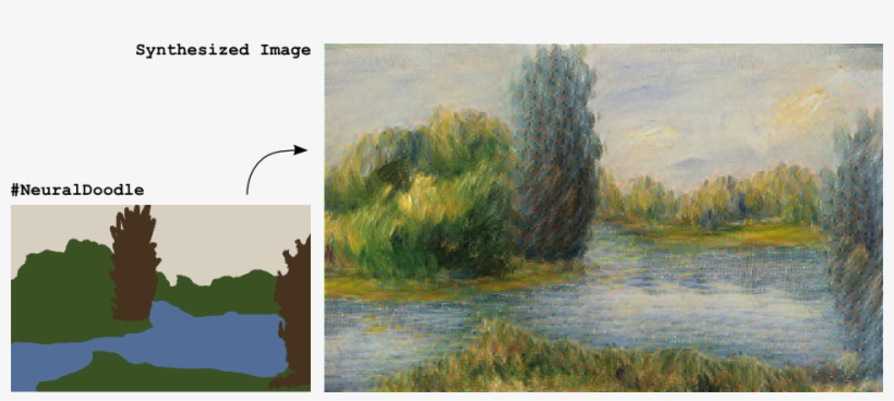 /ic/ - Artwork/critique - Machine Learning Style Transfer, transparent png #321109