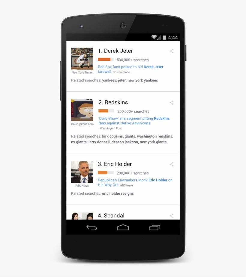 Derek Jeter Search Trends - Google Election Results, transparent png #3388069