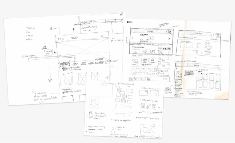 Exploration Sketches For A Final Design - Design, transparent png #3433673
