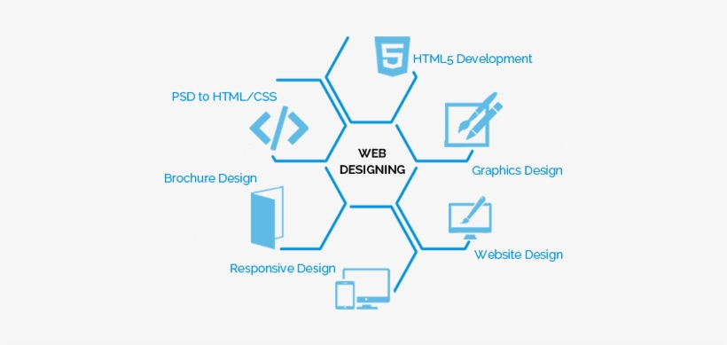 The Design Is Not How It Looks Like And Feel, It's - Creative Banner Web Designer, transparent png #3457098