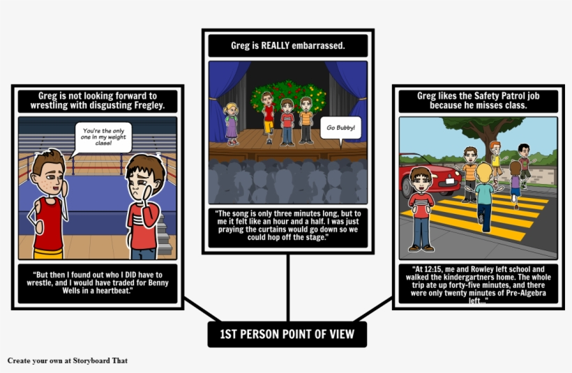 Diary Of A Wimpy Kid Point Of View - Point Of View Of Diary Of A Wimpy Kid, transparent png #3468652