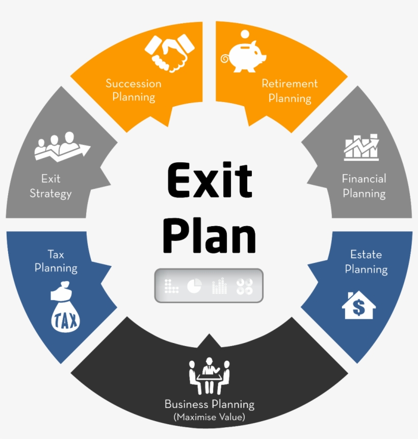 what is an exit strategy in a business plan