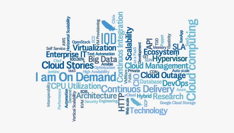 Why Cloud Computing Companies Benefit From Educational - Cloud Computing Word Cloud, transparent png #3626237