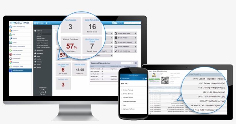 Zendu Ma Cmms Software Manage Assets Work Orders Purchasing
