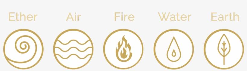 Five Elements Of Nature Symbol, transparent png #3667167