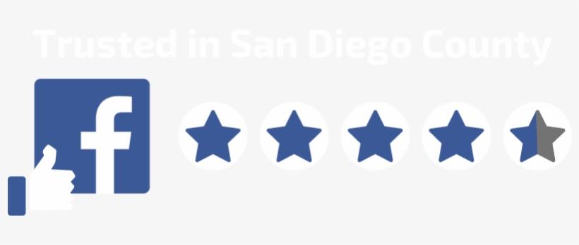 Fblike Badge - Review Us On Facebook And Google Logo, transparent png #3668914