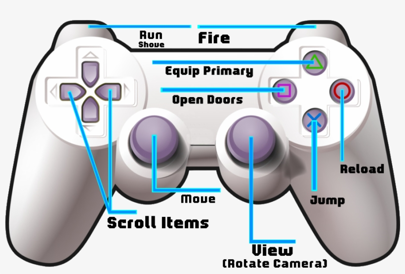 Ps3 Controller, Using The Methods Below - Game Controller, transparent png #3698141
