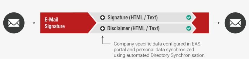 E-mail Signature - Email, transparent png #3713300