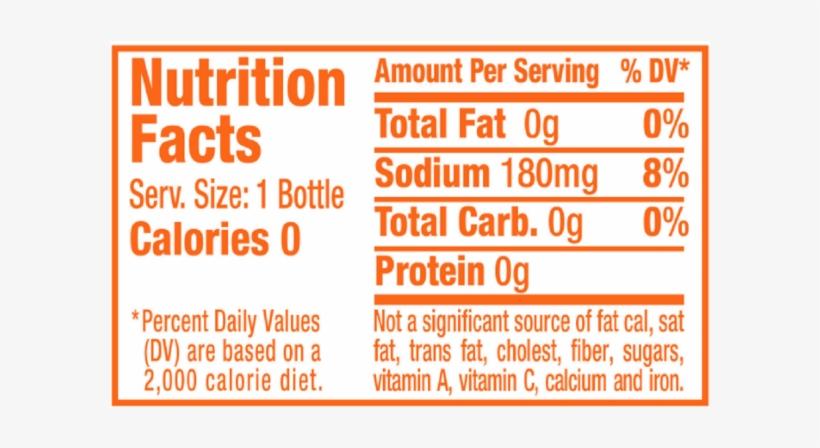 Schweppes Sparkling Seltzer Water, 20 Fl Oz Bottle, transparent png #3774733