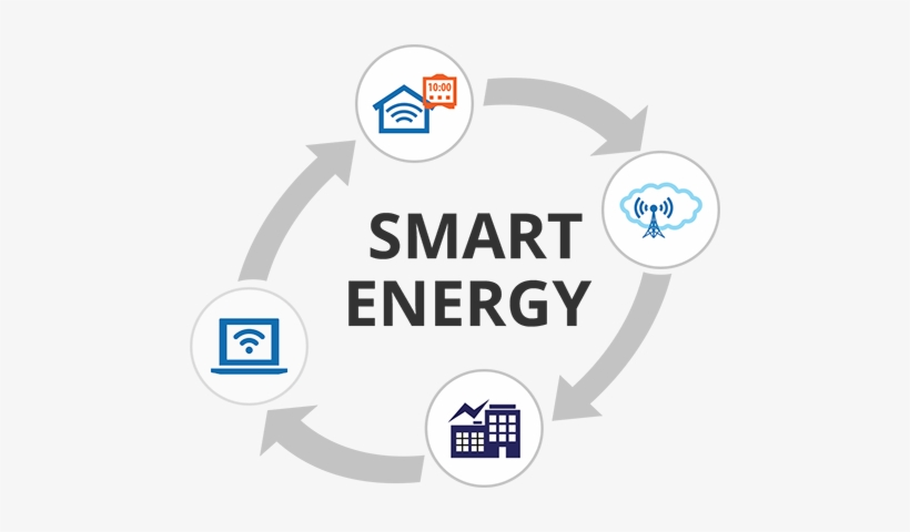 Our Solutions Offer Energy Savings By Providing Better - Smart Metering Systems Ppt, transparent png #381935