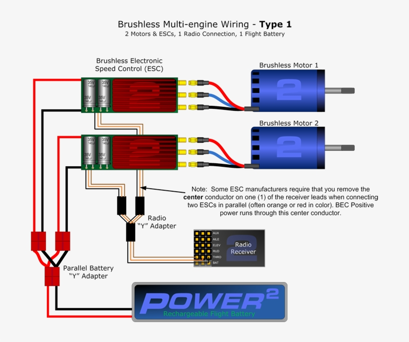 brushless wiring type 1 sm esc connection to motor. Black Bedroom Furniture Sets. Home Design Ideas
