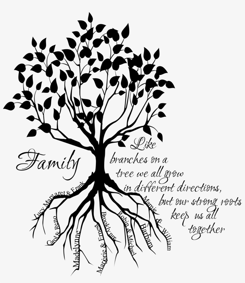 Family Tree Root Names Giant Wall Decal - Sketch Family Tree Drawing, transparent png #393216
