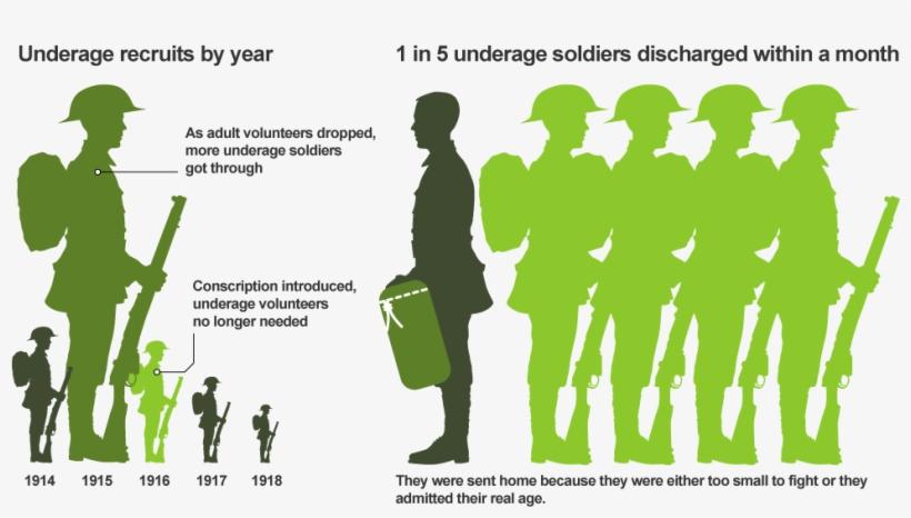 Cause Of World War - World War 1 To World War 2, transparent png #3912524